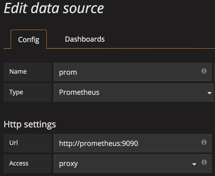 Prometheus Pod